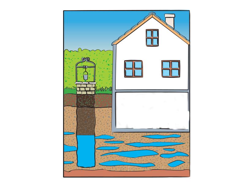 Comment choisir son terrain b tir guide pour tout for Construire une 2eme maison sur son terrain